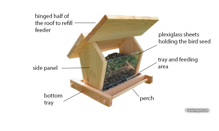 parts of hopper bird feeder